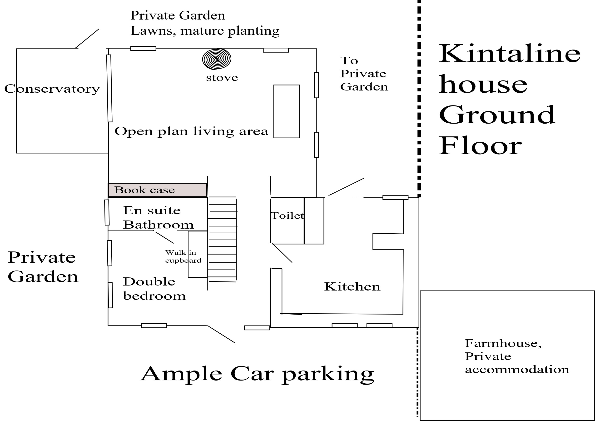 Kintaline House Ground Floor plan